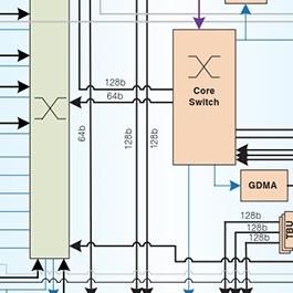 第二代多处理器SoC,实现最佳低成本电源解决方案