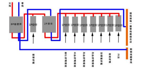 1p空气开关接线图详解