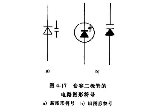 变容二极管应用电路(变容二极管的作用_工作原理_参数_调频电路