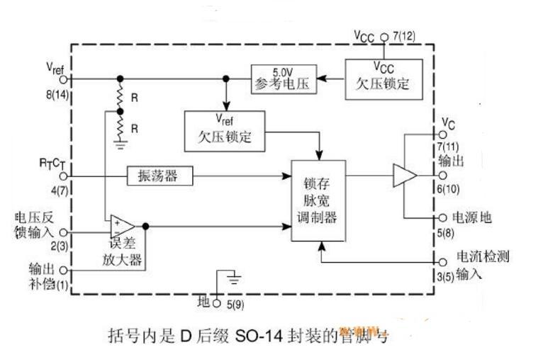 uc3846工作原理(uc3846引脚功能_内部...