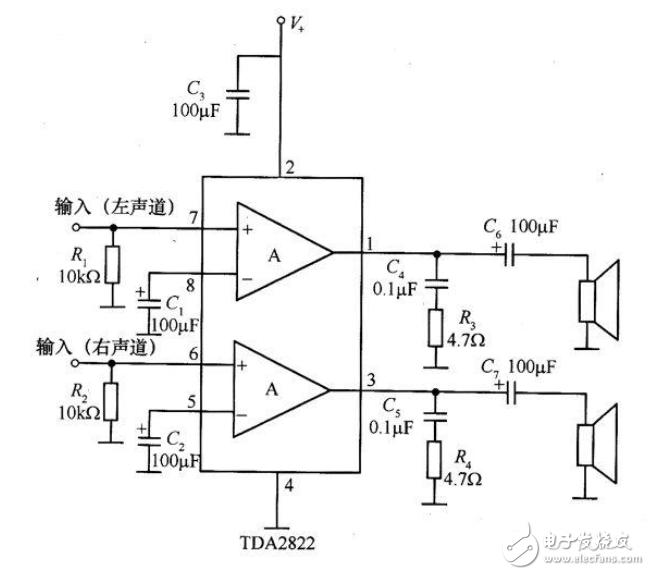 TDA2822双声道功放电路图文介绍(四款电路图)