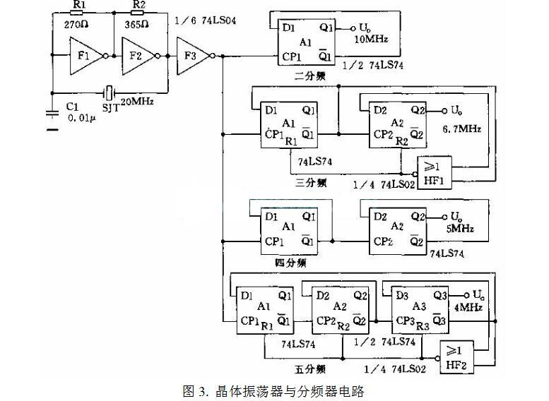 这个简单又廉价的晶体振荡器由74ls04的两个门及外围元件组成,电路
