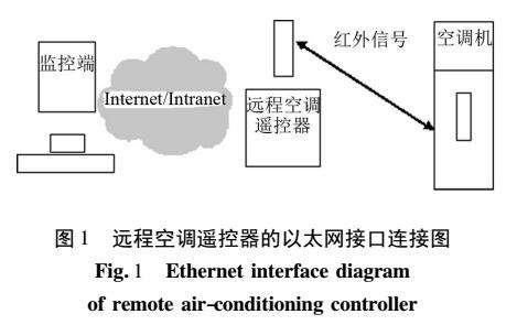 基于网络的远程空调遥控器的设计