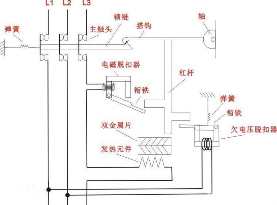 什么事原理_无线充电什么原理图片
