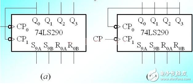 74LS290组成的十进制计数器电路图分享