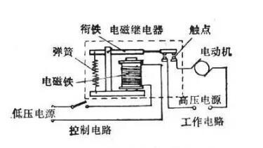 中间继电器如何接线_中间继电器接线图图解_中间继电器接线步骤教程
