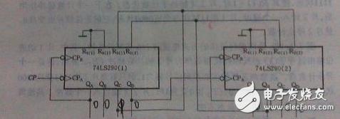 74ls290组成24进制计数器电路图文详解
