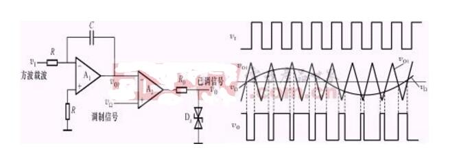 pwm调制原理同步调制_几种pwm调制方式介绍