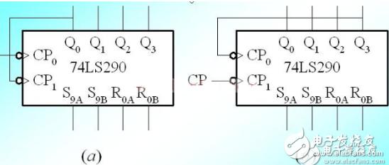 74ls290典型应用电路(内含四款电路图)