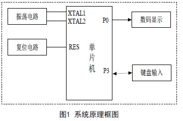 简单的4×4行列式键盘控制电路设计(三款电路设计原理图详解)