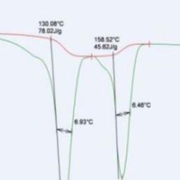 锂离子电池的隔膜检测手段和方法