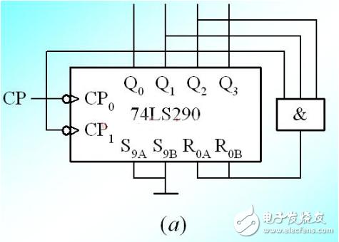74ls290计数器电路大全(六种进制计数器电路...