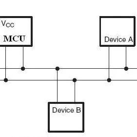提供多主机功能,STM32的I2C通信简析