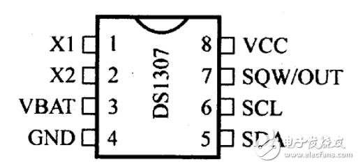 DS1307在太阳能电池控制装置中的应用