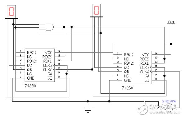 74ls290计数器电路大全(六种进制计数器电路)