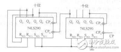74ls290构成60进制计数器电路
