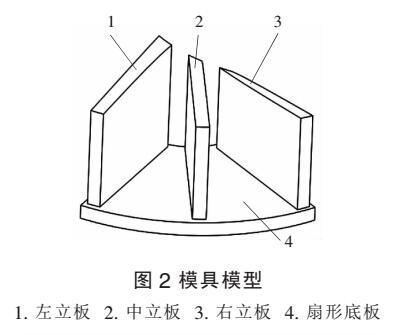 螺旋叶片成形模具设计方法