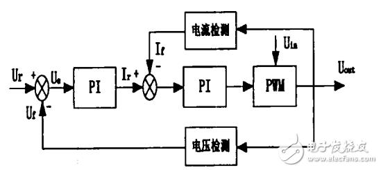 基于UC3846的24V/24V直流隔离电源