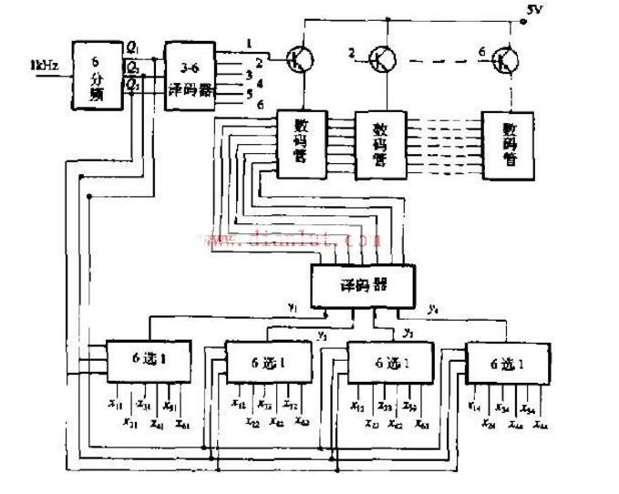 计数电路和一个十二进制计数电路实现的,但是考虑到对74ls90比较熟悉