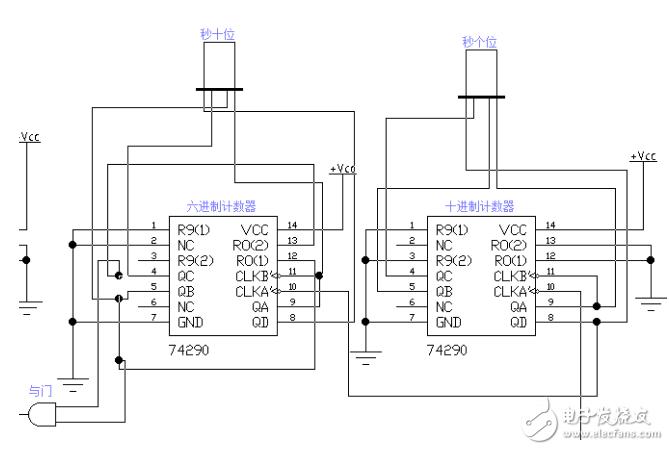 74ls290实现电子时钟电路设计方案详解
