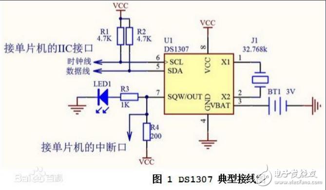 基于DS1307的简易时钟显示程序分享