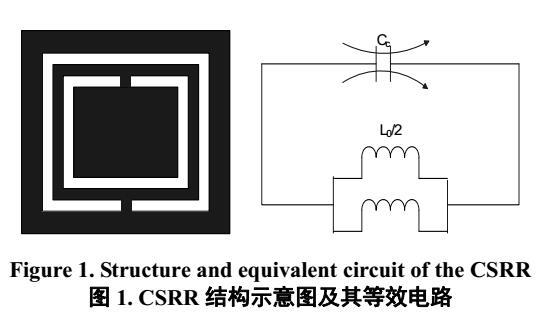 基于csrr的三陷波单极子超宽带天线图片
