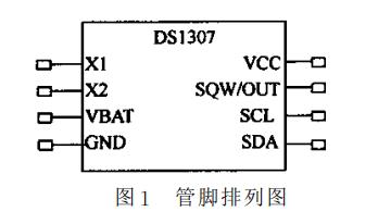 单片机与串行时钟DS1307的接口设计