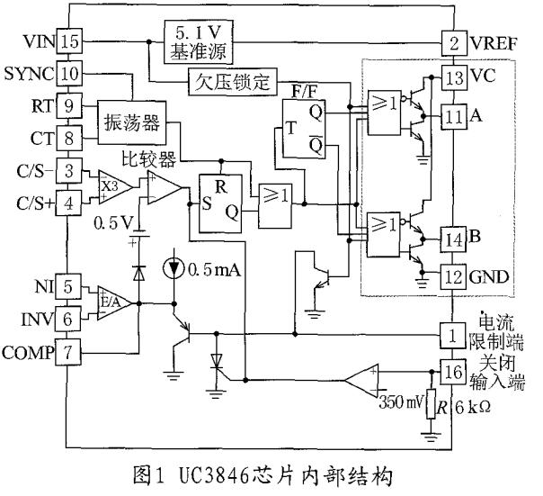 稳压电源PWM芯片UC3846的应用设计方案