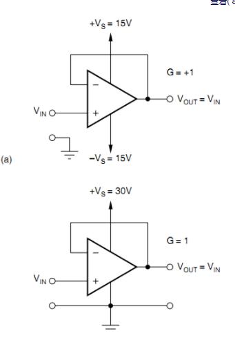 芯片双电源的意义