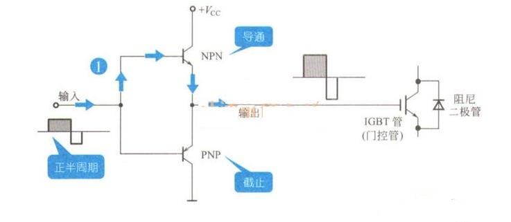 电磁炉igbt驱动电路图