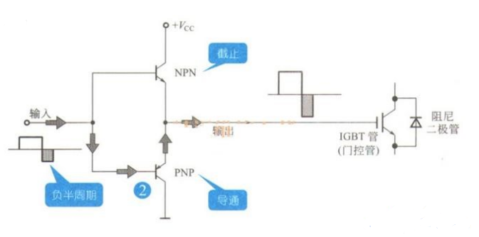 电磁炉IGBT驱动电路