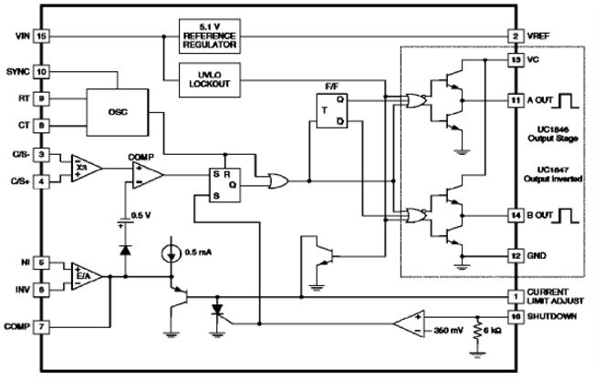 一种基于UC3846的变频设计与应用