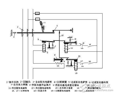 三,断路器的基本结构和工作原理(补充) 断路器的基本结构和工作原