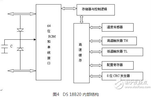 温度报警器电路设计方案汇总(四款报警器电路原理图详解)