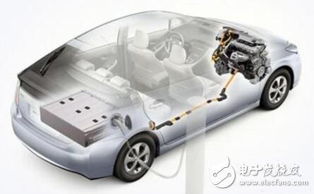 锂电重塑全球工业布局---我国锂电生产基地的分布情况