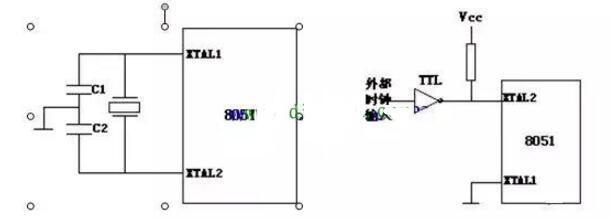 51单片机时钟电路图汇总(八款单片机时钟电路图)