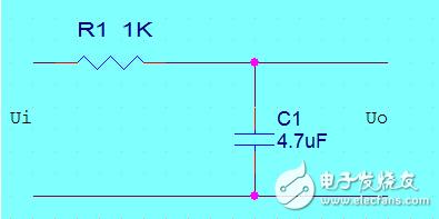 RC低通滤波器中R和C参数选择