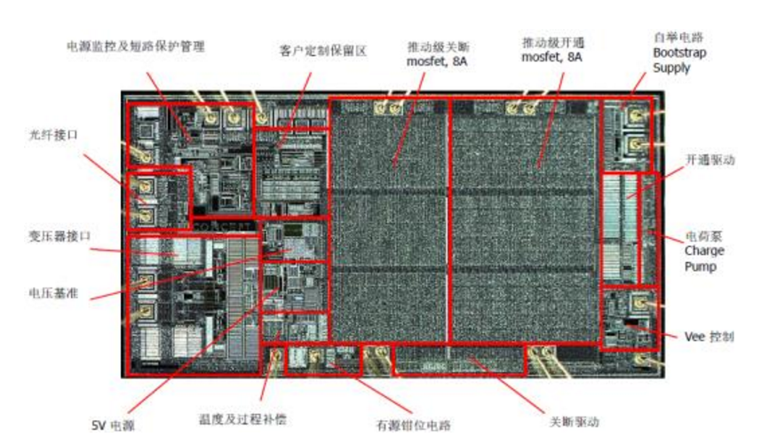 igbt芯片工艺流程