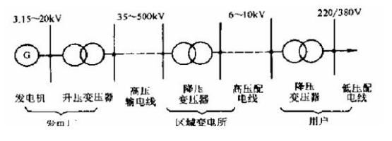 电力变压器内部结构及工作原理