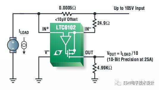 用一个具体的例子比较在电压轨上完成电流检测的几种不同方法