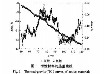 银锌电池寿命短的原因