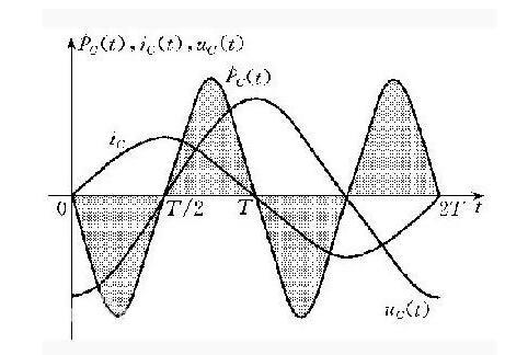 视在功率计算和有功功率如何计算_计算公式