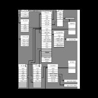 Linux中总线、设备、驱动是如何关联的?
