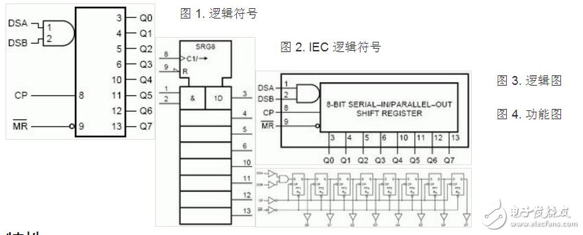74LS164在2051单片机LED显示电路中的应用