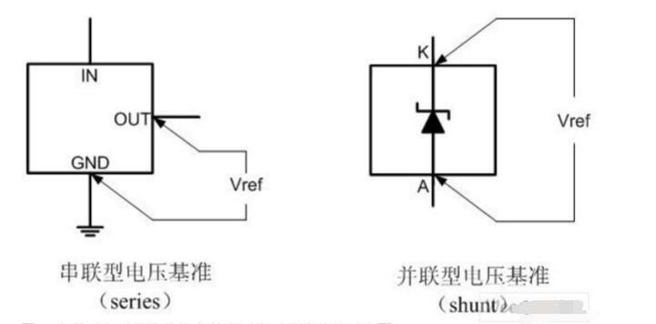 基准电压芯片有什么用_基准电压芯片如何使用