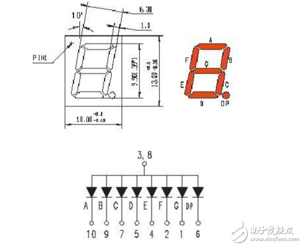 4位共阳LED数码管与常用共阳极数码管型号