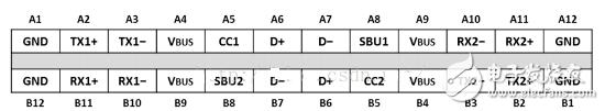 TYPE-C接口的工作原理图文详解