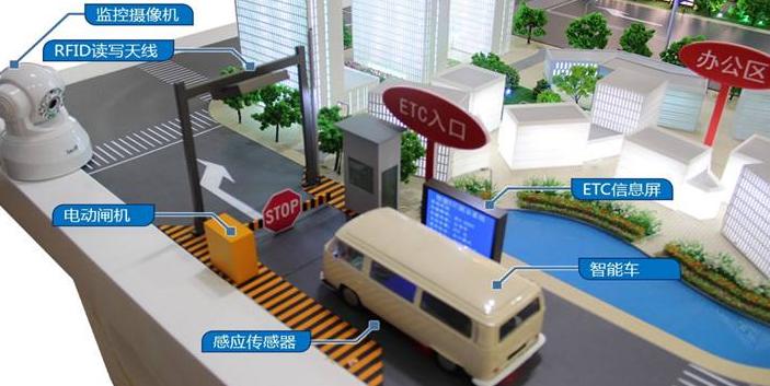 善于投资IoT技术 改善交通与道路安全