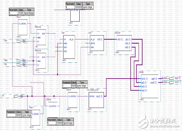 alu算术逻辑_用vhdl语言编程设计4位算术逻辑单元(alu)_用c语言实现算术编码