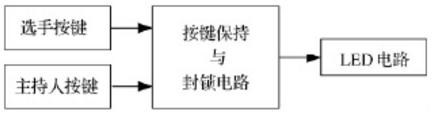 四人抢答器电路龙8国际娱乐网站方案汇总(六款模拟电路龙8国际娱乐网站原理图详解)